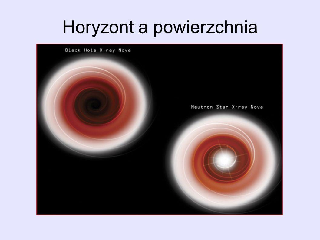 Rozwiązanie Kerra gdzie Rozwiązanie osiowo-symetryczne (rotująca czarna dziura, Roy Kerr 1963): Czarna dziura opisana przez dwa parametry: masę M oraz moment pędu J