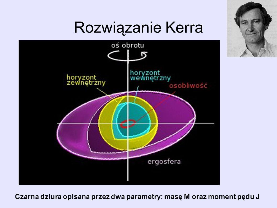 Rotująca czarna dziura: ergosfera Mechanizm Penrose a: metoda wydobywania energii z czarnej dziury (zamienianie energii rotacji czarnej dziury na energie cząstek)