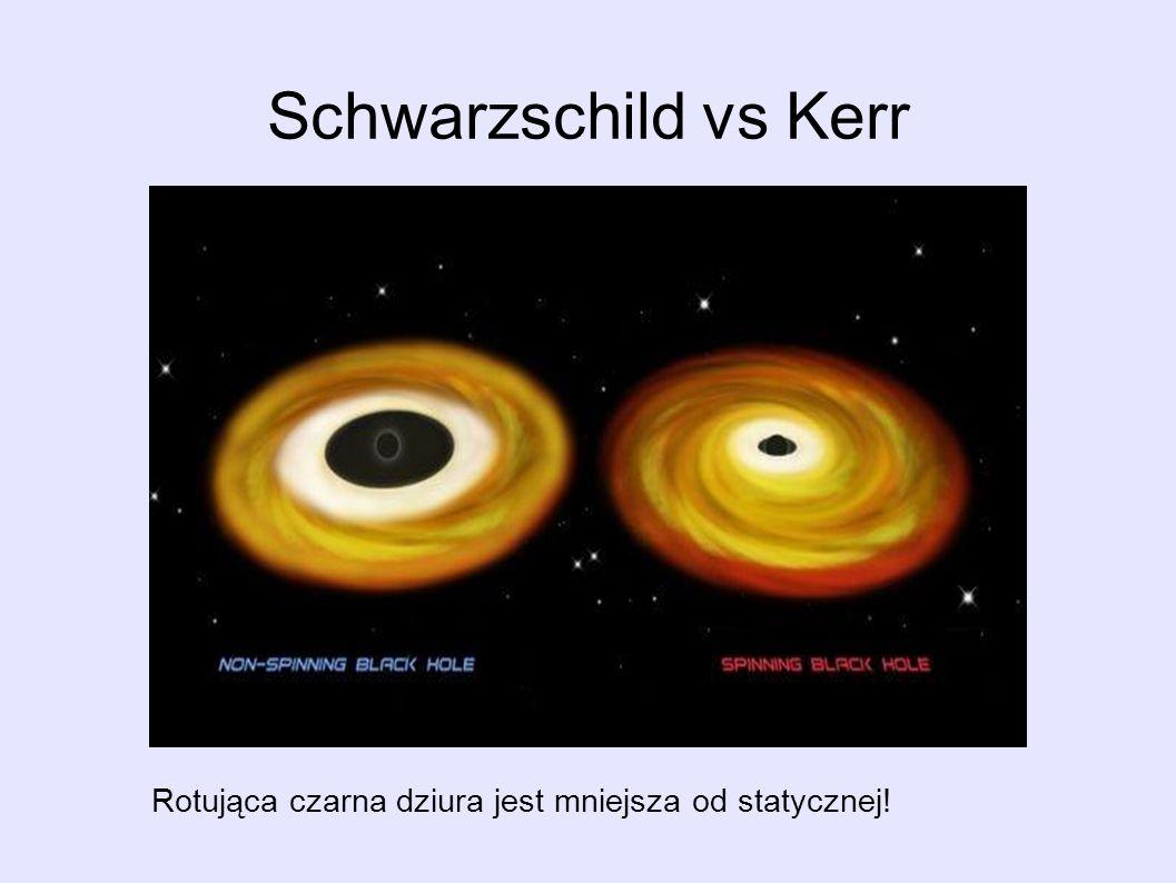 Schwarzschild vs Kerr Rotująca czarna dziura jest mniejsza od statycznej!