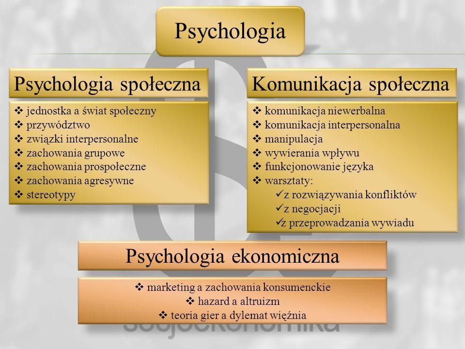 Psychologia Psychologia społecznaKomunikacja społeczna Psychologia ekonomiczna jednostka a świat społeczny przywództwo związki interpersonalne zachowa