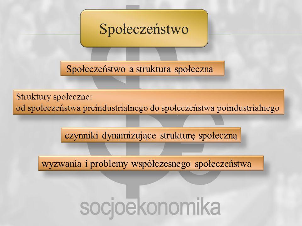 Społeczeństwo Społeczeństwo a struktura społeczna Struktury społeczne: od społeczeństwa preindustrialnego do społeczeństwa poindustrialnego czynniki d