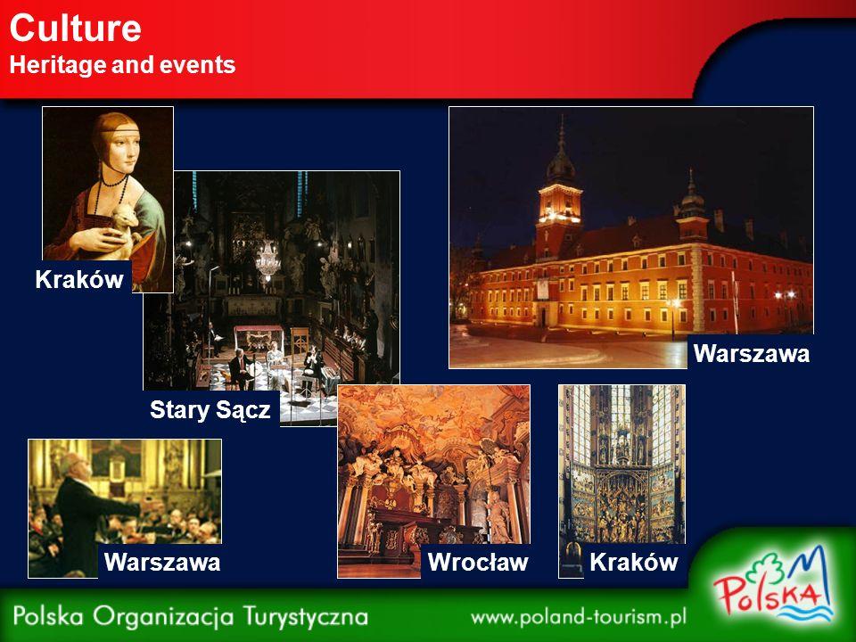 Culture Heritage and events Wrocław Warszawa Stary Sącz Kraków Warszawa