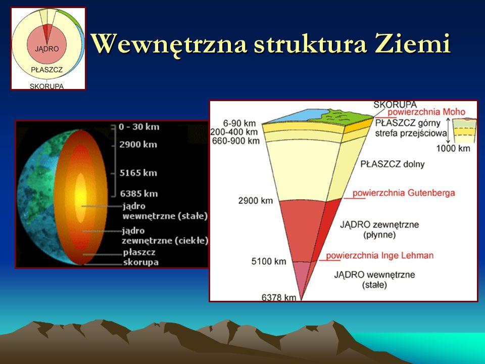 Wewnętrzna struktura Ziemi