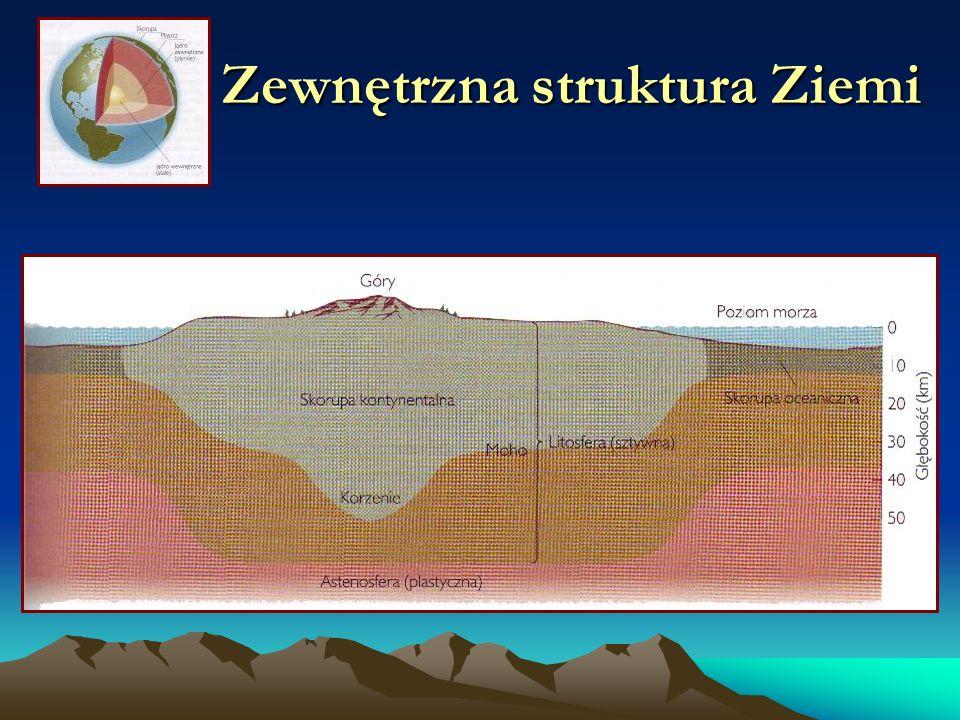 Zewnętrzna struktura Ziemi