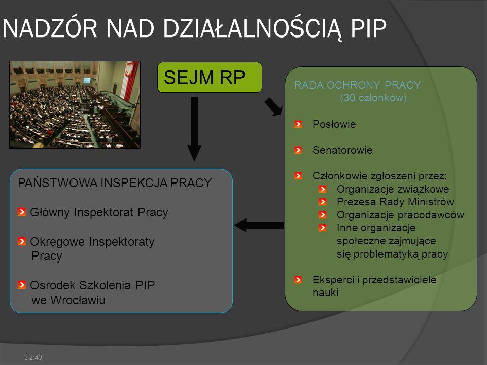 3 NADZÓR NAD DZIAŁALNOŚCIĄ PIP SEJM RP PAŃSTWOWA INSPEKCJA PRACY Główny Inspektorat Pracy Okręgowe Inspektoraty Pracy Ośrodek Szkolenia PIP we Wrocław
