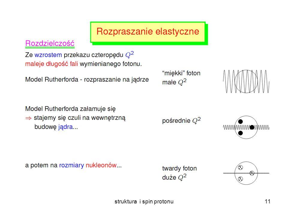 struktura i spin protonu10