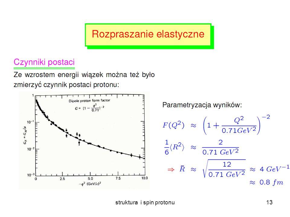 struktura i spin protonu12