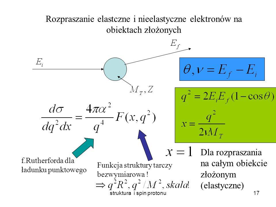 struktura i spin protonu16