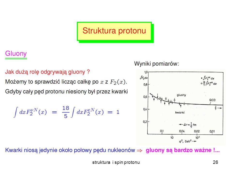 struktura i spin protonu25