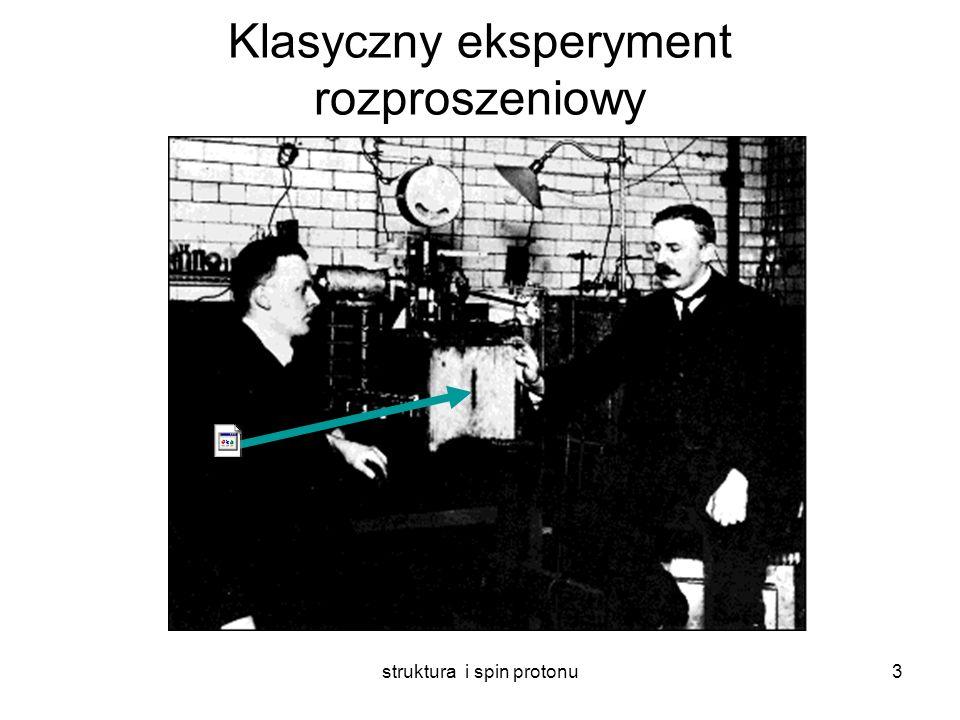 3 Klasyczny eksperyment rozproszeniowy
