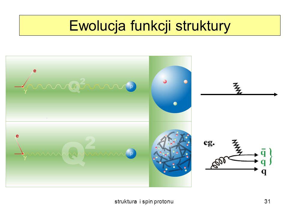 struktura i spin protonu30 HERA powiększyła zakres dostępnych Q 2 i x o ok.