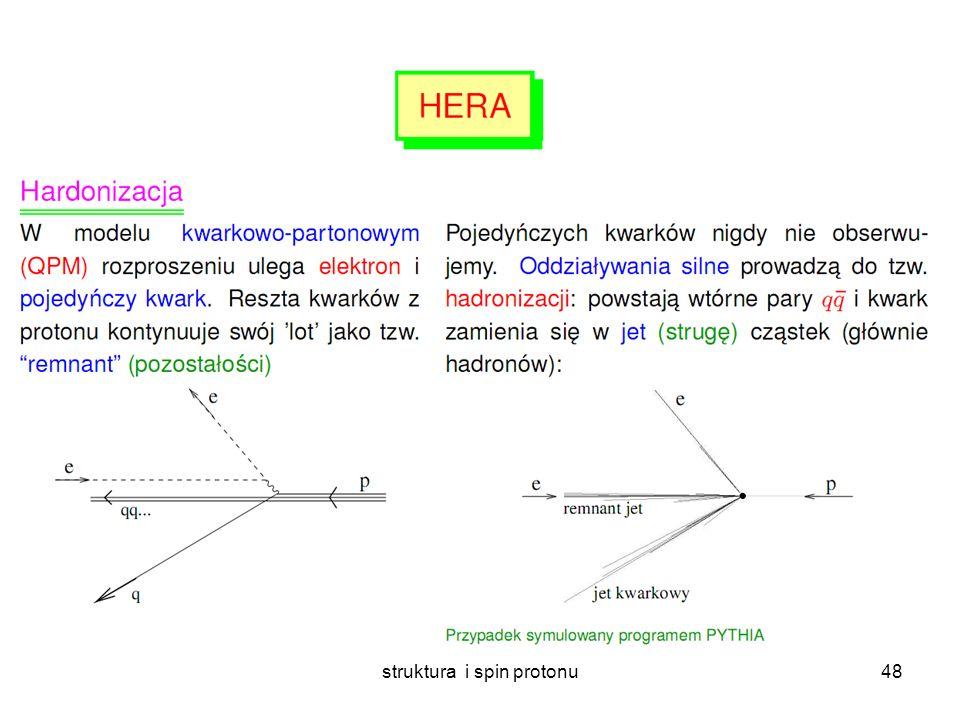 struktura i spin protonu47