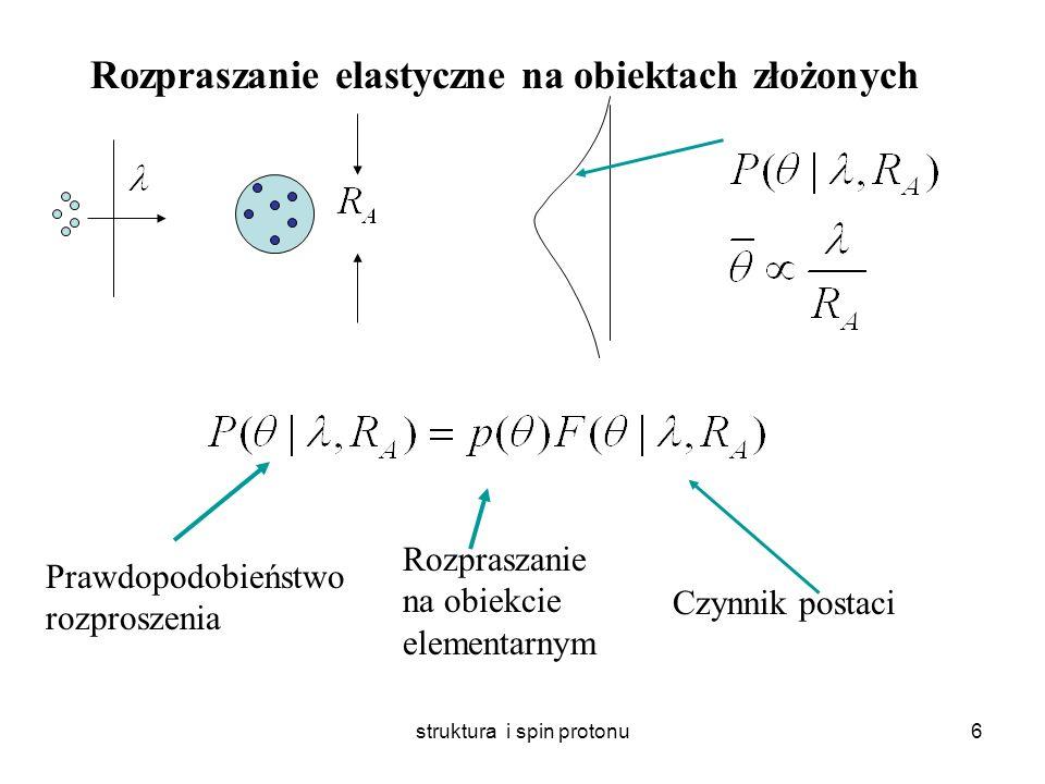 struktura i spin protonu6 Rozpraszanie elastyczne na obiektach złożonych Prawdopodobieństwo rozproszenia Rozpraszanie na obiekcie elementarnym Czynnik postaci