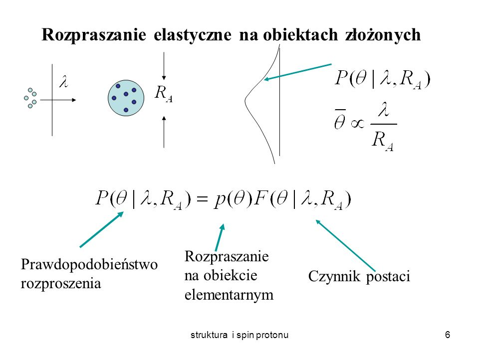 struktura i spin protonu36