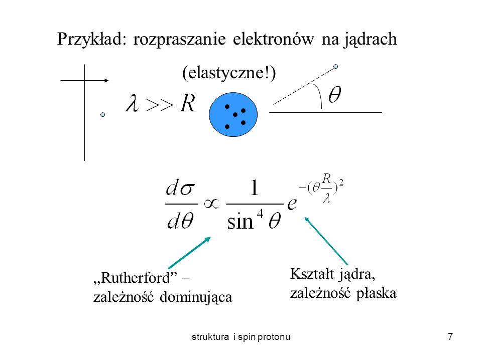struktura i spin protonu17 Rozpraszanie elastczne i nieelastyczne elektronów na obiektach złożonych Dla rozpraszania na całym obiekcie złożonym (elastyczne) f.Rutherforda dla ładunku punktowego Funkcja struktury tarczy bezwymiarowa !