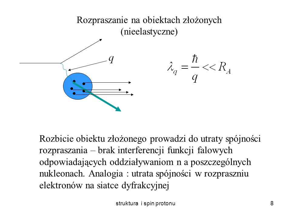 struktura i spin protonu18 q m dla rozpr. elastycznego na substrukturze o masie m