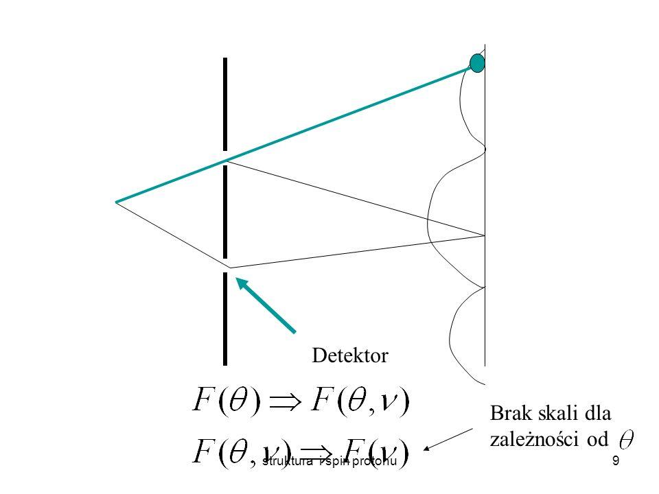 struktura i spin protonu8 Rozpraszanie na obiektach złożonych (nieelastyczne) Rozbicie obiektu złożonego prowadzi do utraty spójności rozpraszania – brak interferencji funkcji falowych odpowiadających oddziaływaniom n a poszczególnych nukleonach.