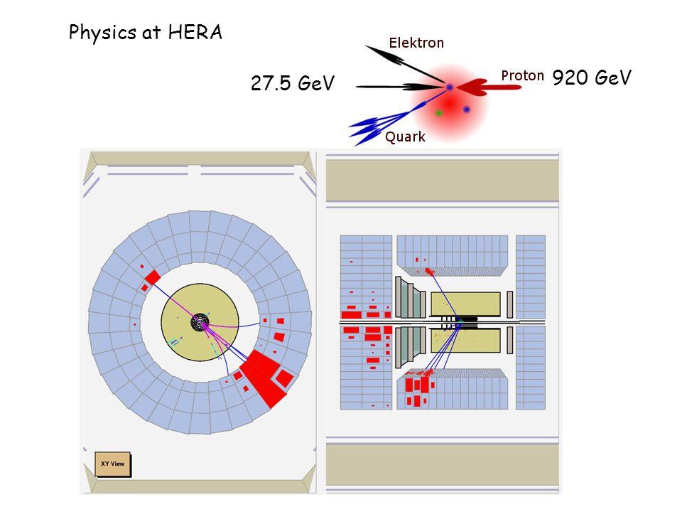 Physics at HERA 920 GeV 27.5 GeV
