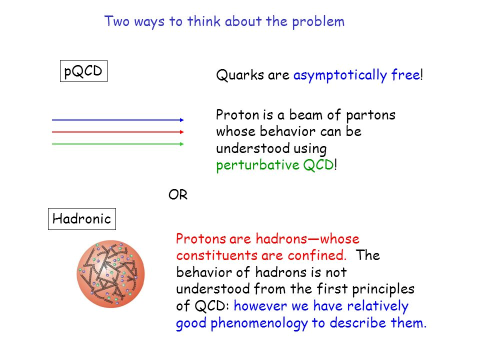 Quarks are asymptotically free.