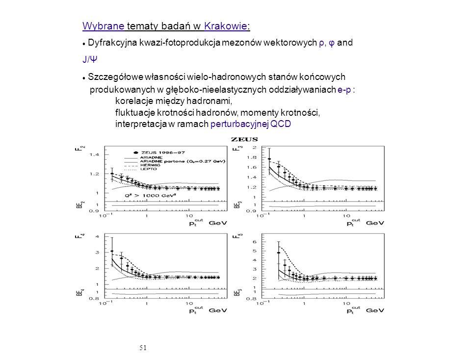 51 Wybrane tematy badań w Krakowie: Dyfrakcyjna kwazi-fotoprodukcja mezonów wektorowych ρ, φ and J/Ψ Szczegółowe własności wielo-hadronowych stanów ko