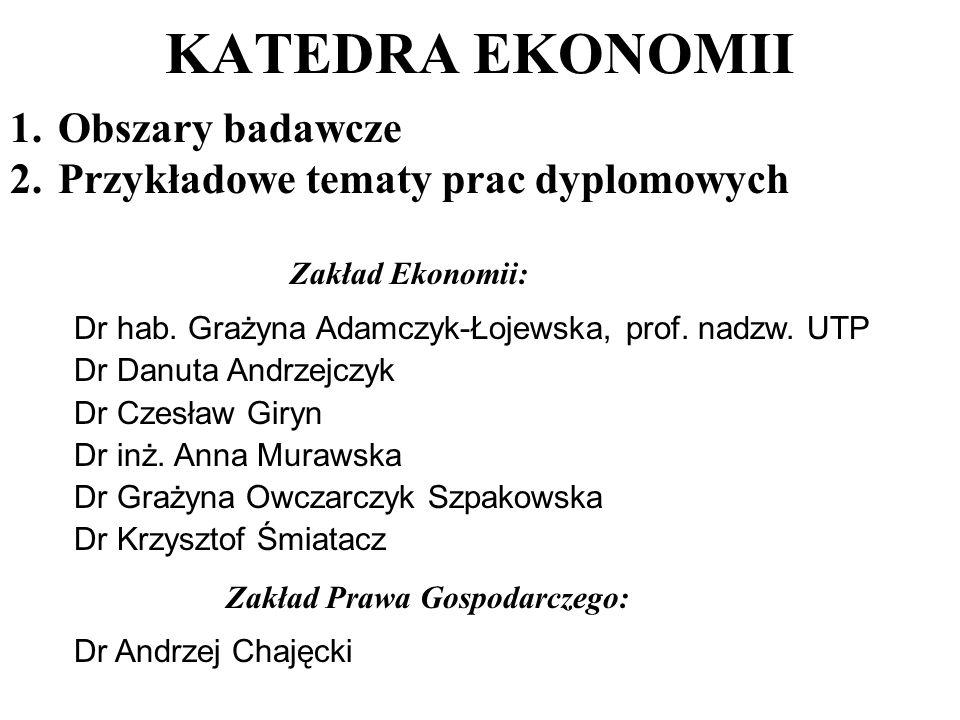 KATEDRA EKONOMII Zakład Ekonomii: Dr hab. Grażyna Adamczyk-Łojewska, prof. nadzw. UTP Dr Danuta Andrzejczyk Dr Czesław Giryn Dr inż. Anna Murawska Dr