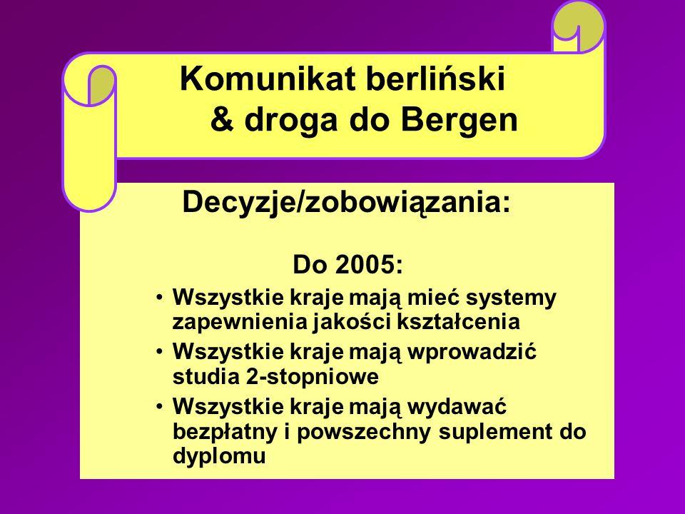 Decyzje/zobowiązania: Do 2005: Wszystkie kraje mają mieć systemy zapewnienia jakości kształcenia Wszystkie kraje mają wprowadzić studia 2-stopniowe Ws