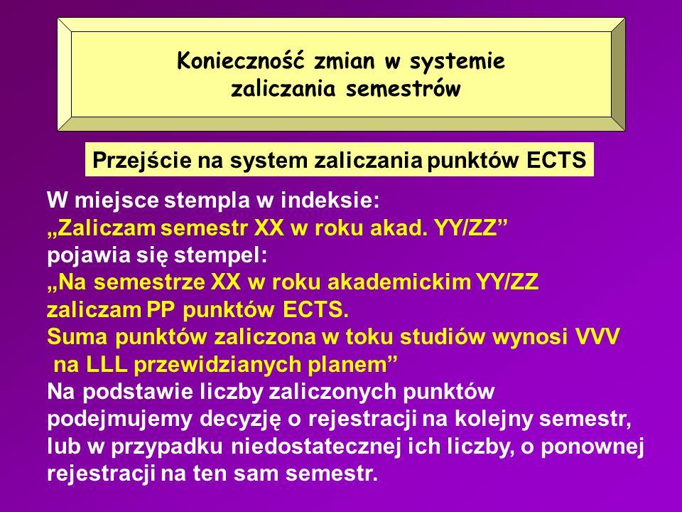 Konieczność zmian w systemie zaliczania semestrów Przejście na system zaliczania punktów ECTS W miejsce stempla w indeksie: Zaliczam semestr XX w roku akad.