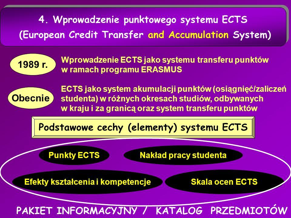 4. Wprowadzenie punktowego systemu ECTS (European Credit Transfer and Accumulation System) 4. Wprowadzenie punktowego systemu ECTS (European Credit Tr