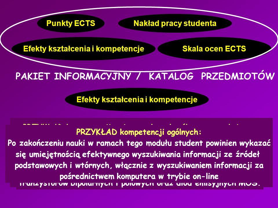Punkty ECTSNakład pracy studenta Efekty kształcenia i kompetencjeSkala ocen ECTS PAKIET INFORMACYJNY / KATALOG PRZEDMIOTÓW Efekty kształcenia i kompet