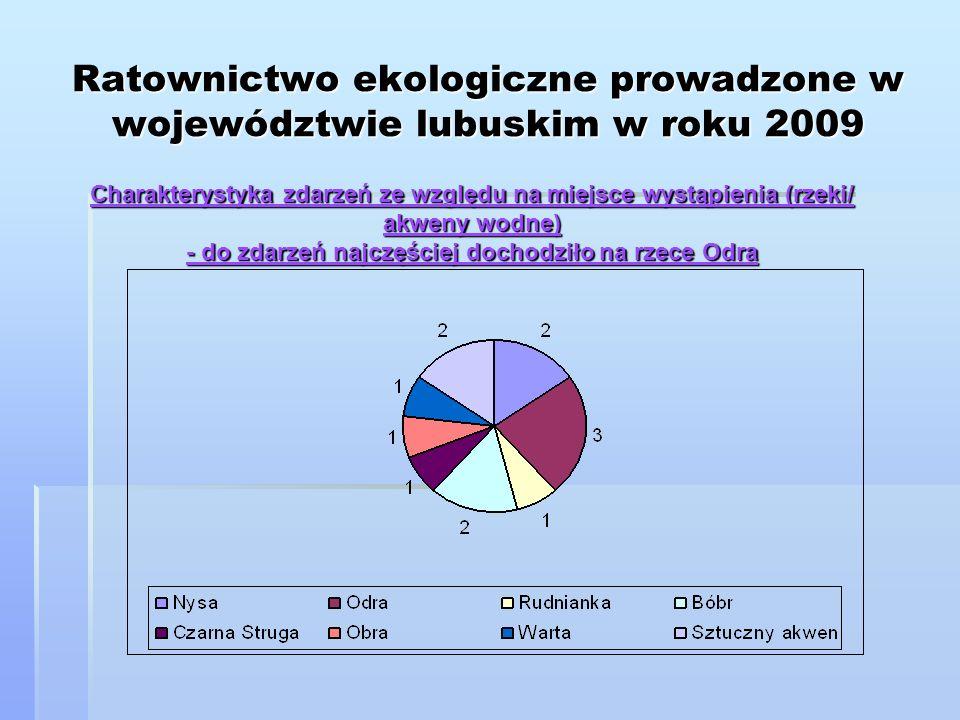 Ratownictwo ekologiczne prowadzone w województwie lubuskim w roku 2009 Charakterystyka zdarzeń ze względu na miejsce wystąpienia (rzeki/ akweny wodne)