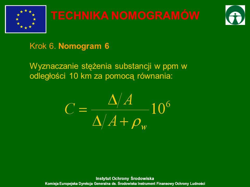 Instytut Ochrony Środowiska Komisja Europejska Dyrekcja Generalna ds. Środowiska Instrument Finansowy Ochrony Ludności TECHNIKA NOMOGRAMÓW Krok 6. Nom
