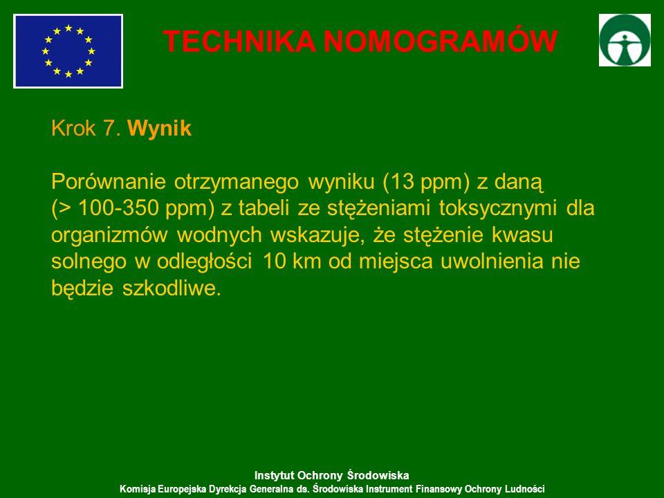 Instytut Ochrony Środowiska Komisja Europejska Dyrekcja Generalna ds. Środowiska Instrument Finansowy Ochrony Ludności TECHNIKA NOMOGRAMÓW Krok 7. Wyn