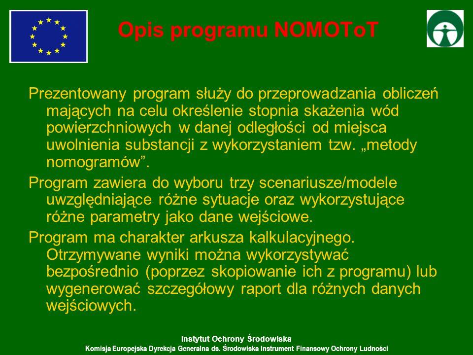 Instytut Ochrony Środowiska Komisja Europejska Dyrekcja Generalna ds. Środowiska Instrument Finansowy Ochrony Ludności Opis programu NOMOToT Prezentow