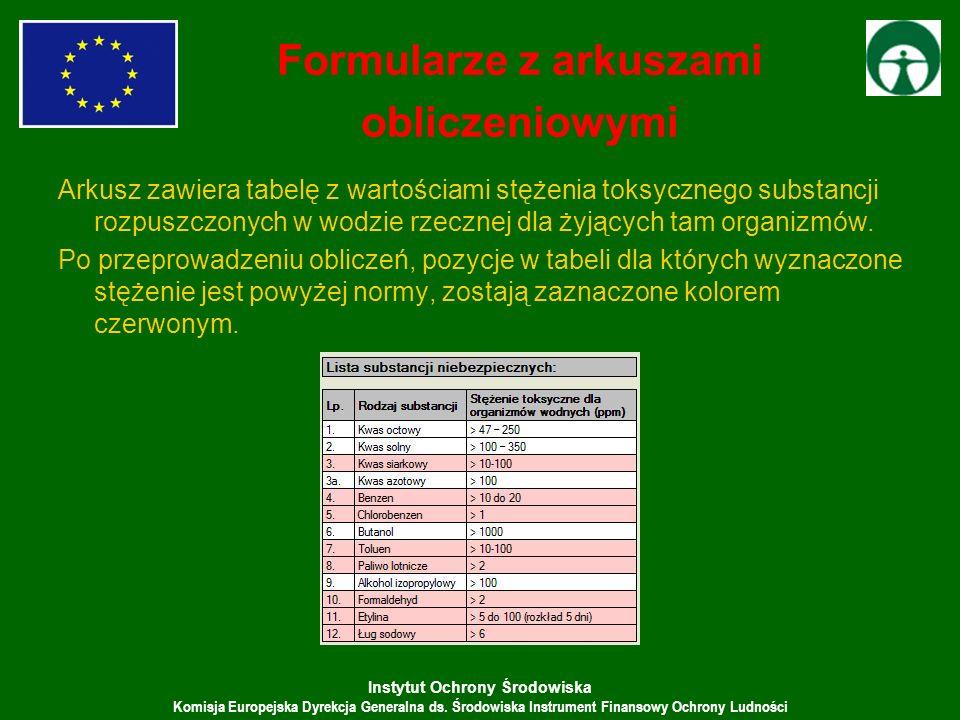 Instytut Ochrony Środowiska Komisja Europejska Dyrekcja Generalna ds. Środowiska Instrument Finansowy Ochrony Ludności Arkusz zawiera tabelę z wartośc