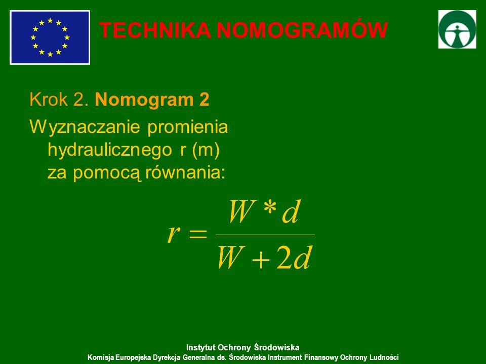 Instytut Ochrony Środowiska Komisja Europejska Dyrekcja Generalna ds. Środowiska Instrument Finansowy Ochrony Ludności TECHNIKA NOMOGRAMÓW Krok 2. Nom
