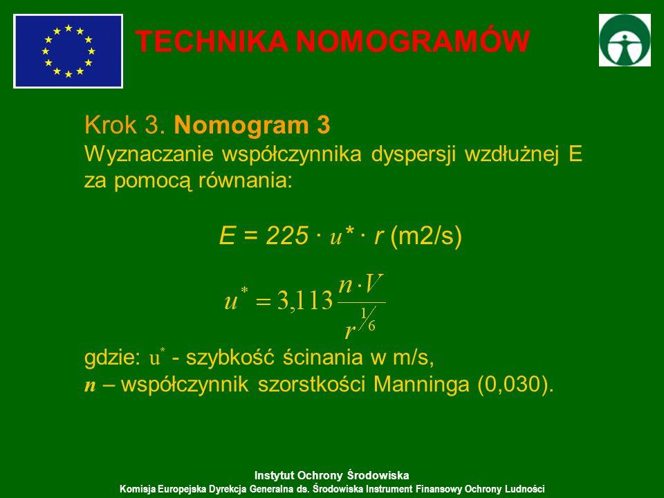 Instytut Ochrony Środowiska Komisja Europejska Dyrekcja Generalna ds. Środowiska Instrument Finansowy Ochrony Ludności TECHNIKA NOMOGRAMÓW Krok 3. Nom