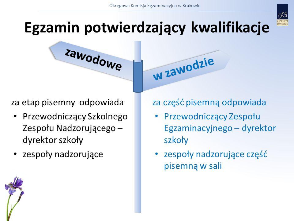 Okręgowa Komisja Egzaminacyjna w Krakowie Egzamin potwierdzający kwalifikacje za etap pisemny odpowiada Przewodniczący Szkolnego Zespołu Nadzorującego