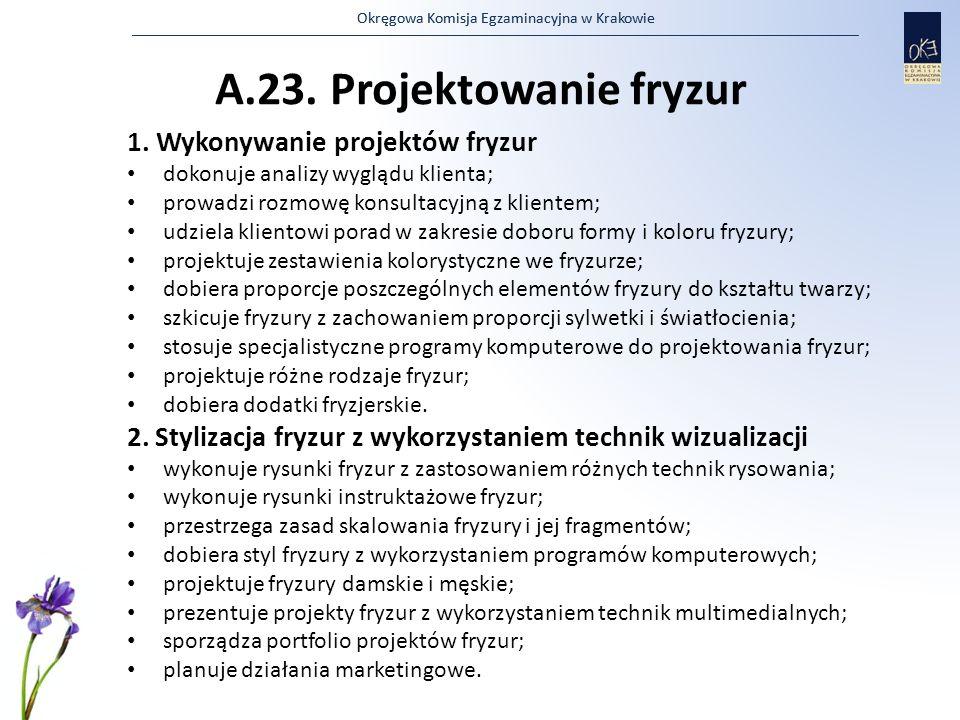Okręgowa Komisja Egzaminacyjna w Krakowie A.23. Projektowanie fryzur 1.Wykonywanie projektów fryzur dokonuje analizy wyglądu klienta; prowadzi rozmowę