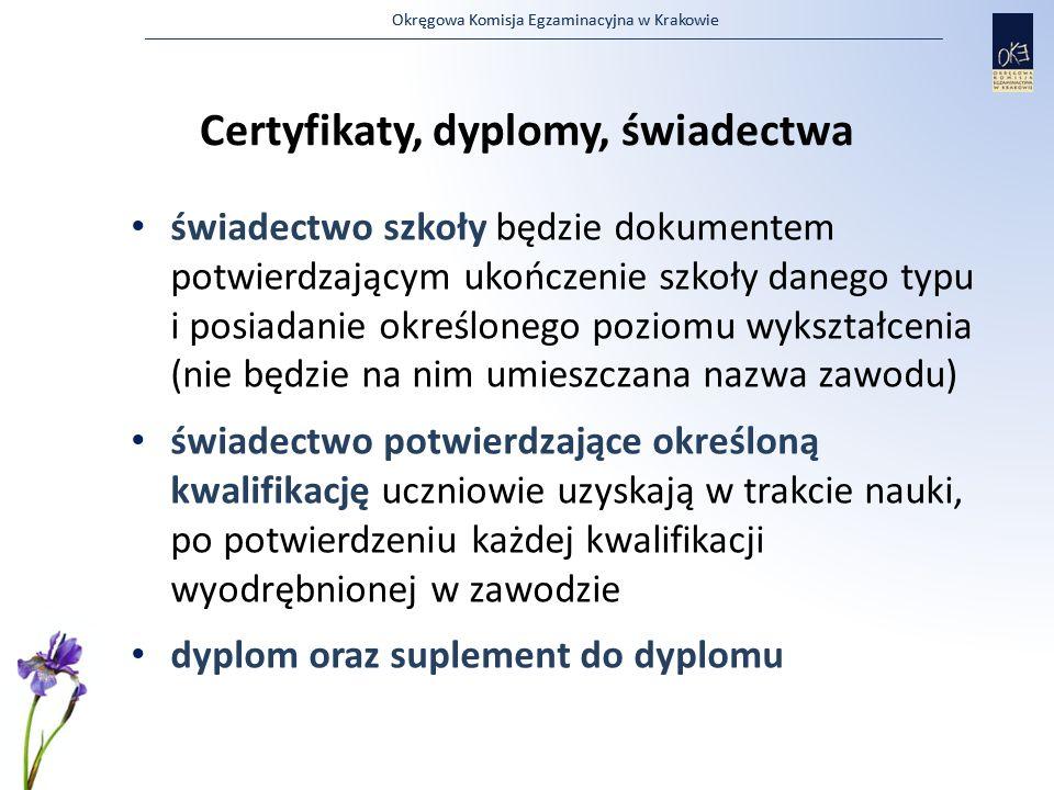 Okręgowa Komisja Egzaminacyjna w Krakowie Certyfikaty, dyplomy, świadectwa świadectwo szkoły będzie dokumentem potwierdzającym ukończenie szkoły daneg