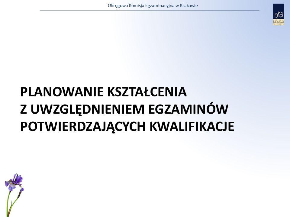 Okręgowa Komisja Egzaminacyjna w Krakowie PLANOWANIE KSZTAŁCENIA Z UWZGLĘDNIENIEM EGZAMINÓW POTWIERDZAJĄCYCH KWALIFIKACJE