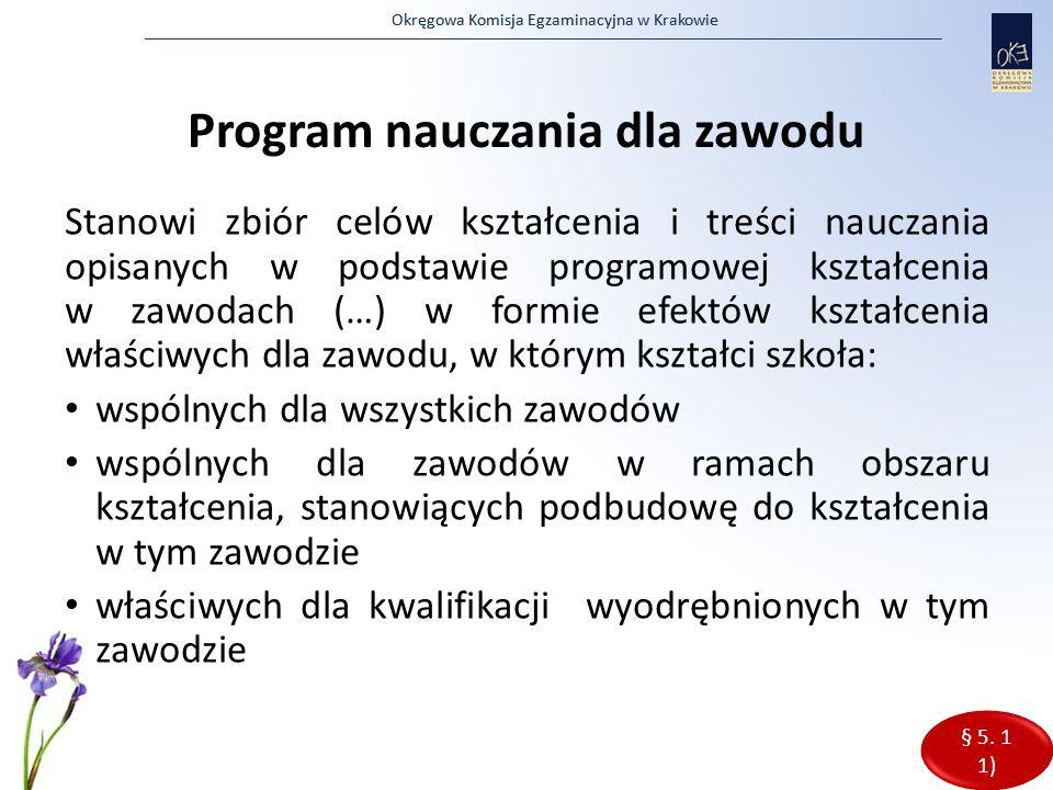 Okręgowa Komisja Egzaminacyjna w Krakowie Program nauczania dla zawodu Stanowi zbiór celów kształcenia i treści nauczania opisanych w podstawie progra