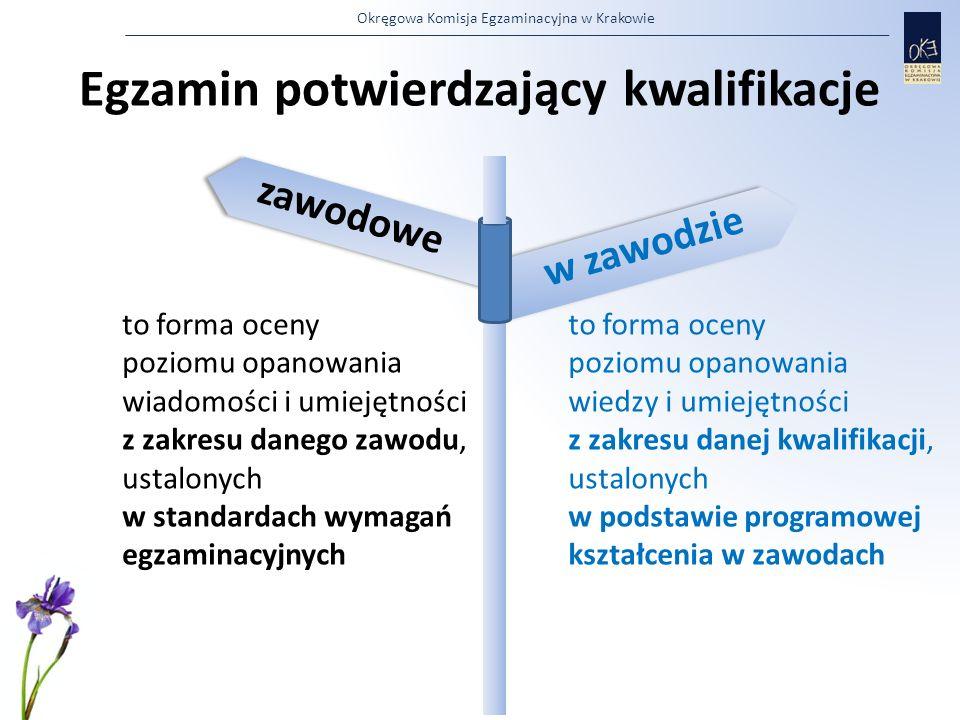 Okręgowa Komisja Egzaminacyjna w Krakowie to forma oceny poziomu opanowania wiadomości i umiejętności z zakresu danego zawodu, ustalonych w standardac