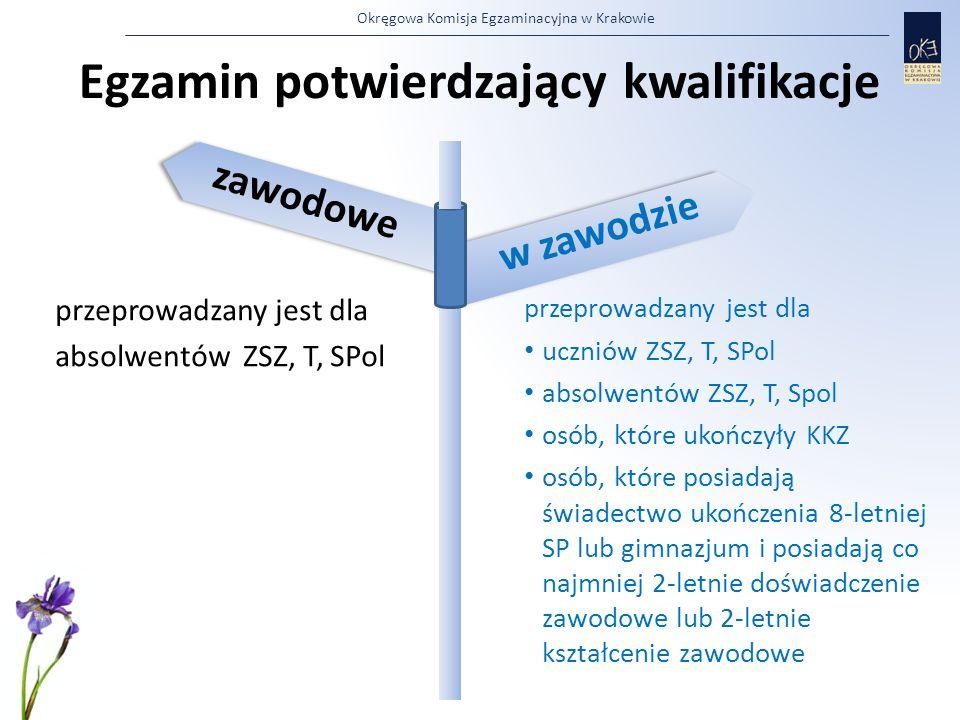 Okręgowa Komisja Egzaminacyjna w Krakowie przeprowadzany jest dla absolwentów ZSZ, T, SPol przeprowadzany jest dla uczniów ZSZ, T, SPol absolwentów ZS