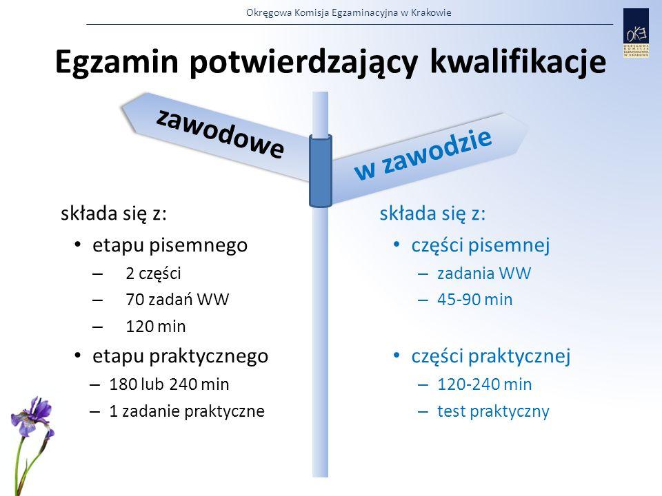 Okręgowa Komisja Egzaminacyjna w Krakowie składa się z: etapu pisemnego – 2 części – 70 zadań WW – 120 min etapu praktycznego – 180 lub 240 min – 1 za