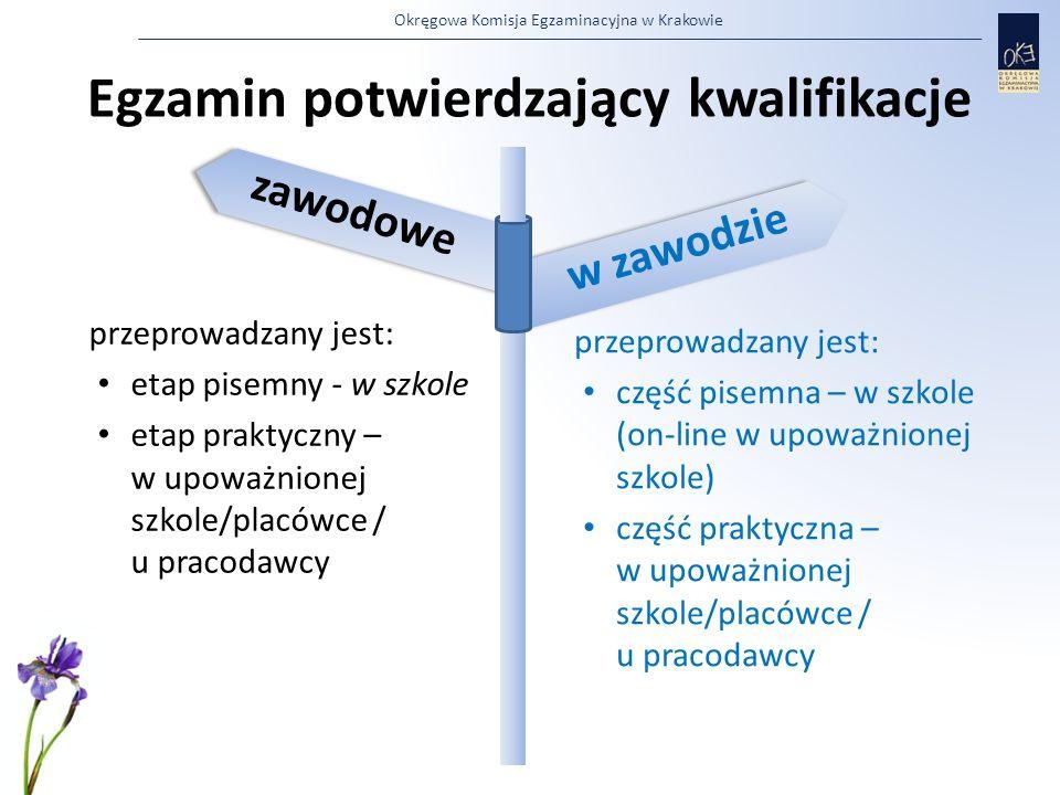 Okręgowa Komisja Egzaminacyjna w Krakowie przeprowadzany jest: etap pisemny - w szkole etap praktyczny – w upoważnionej szkole/placówce / u pracodawcy