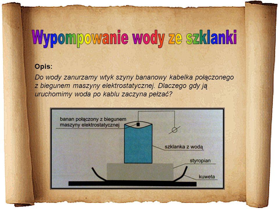 Do wody zanurzamy wtyk szyny bananowy kabelka połączonego z biegunem maszyny elektrostatycznej. Dlaczego gdy ją uruchomimy woda po kablu zaczyna pełza