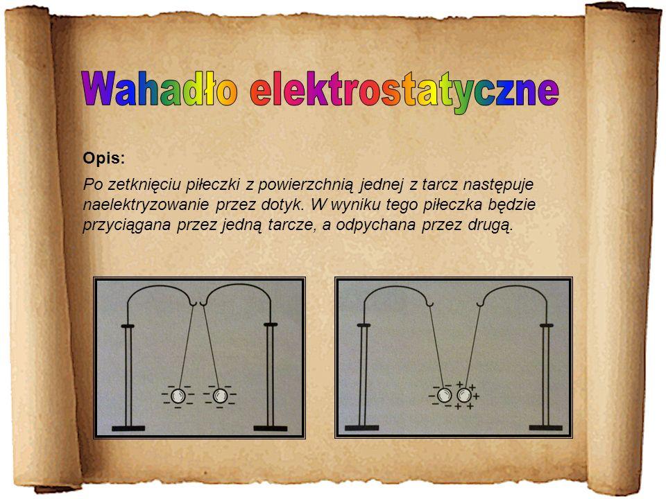 Po zetknięciu piłeczki z powierzchnią jednej z tarcz następuje naelektryzowanie przez dotyk. W wyniku tego piłeczka będzie przyciągana przez jedną tar