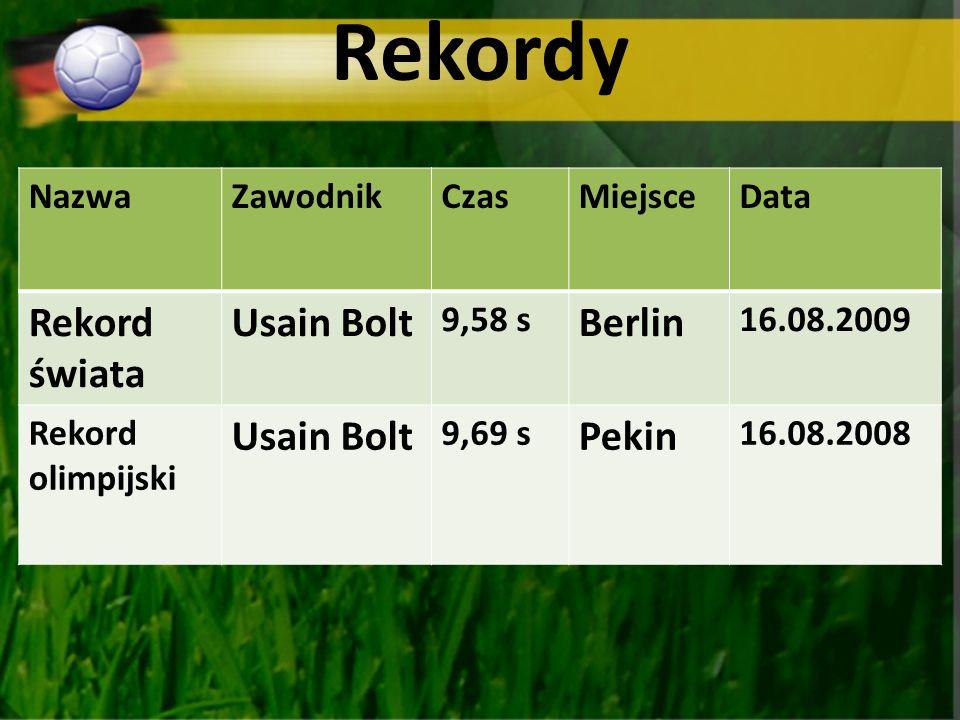 Rekordy NazwaZawodnikCzasMiejsceData Rekord świata Usain Bolt 9,58 s Berlin 16.08.2009 Rekord olimpijski Usain Bolt 9,69 s Pekin 16.08.2008