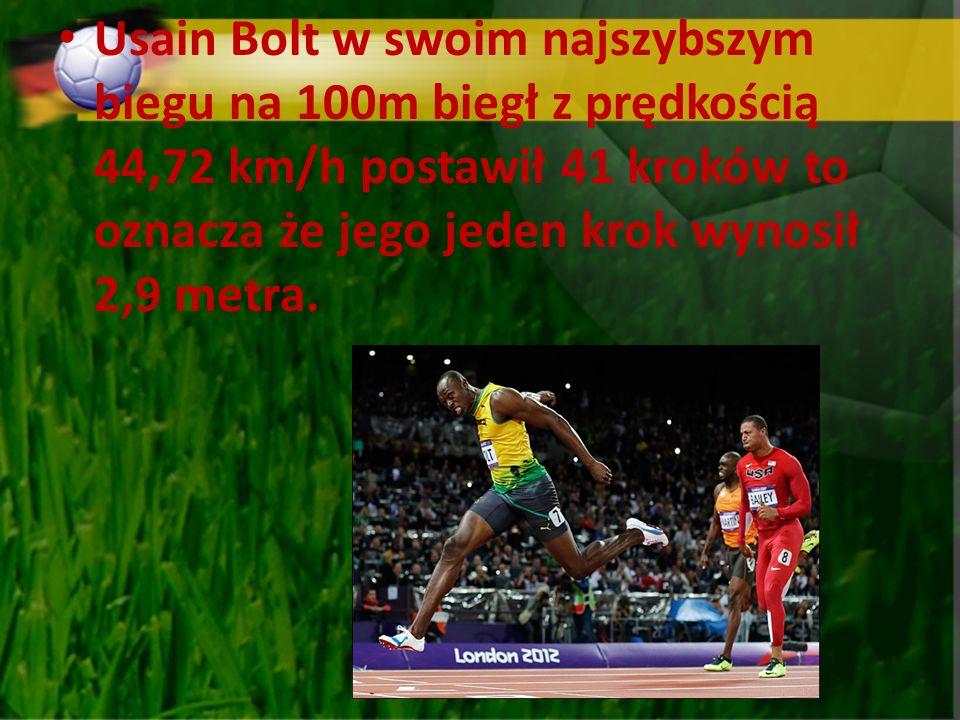 Usain Bolt w swoim najszybszym biegu na 100m biegł z prędkością 44,72 km/h postawił 41 kroków to oznacza że jego jeden krok wynosił 2,9 metra.