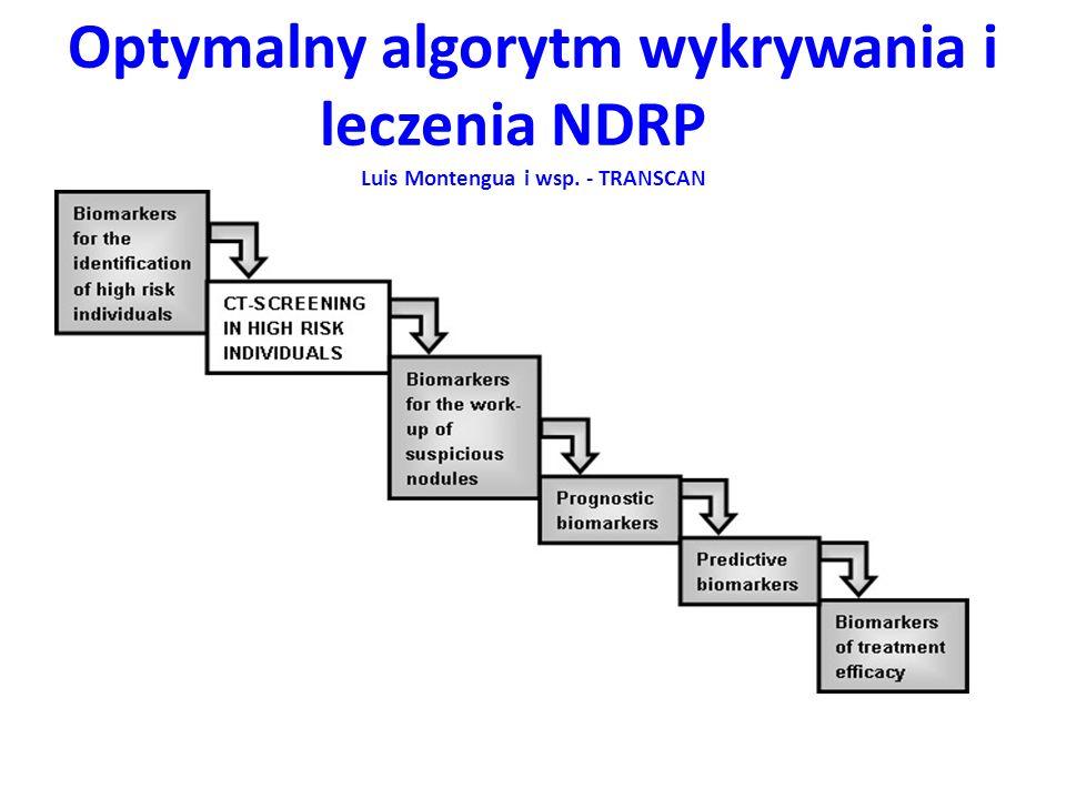 Optymalny algorytm wykrywania i leczenia NDRP Luis Montengua i wsp. - TRANSCAN